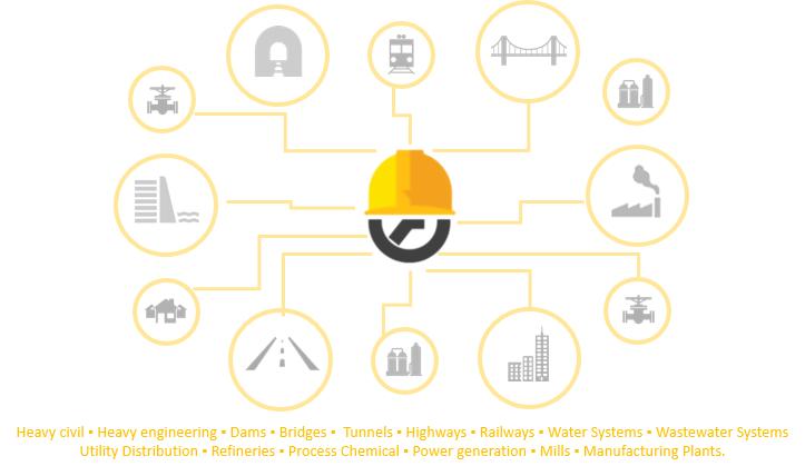 any-construction-industry