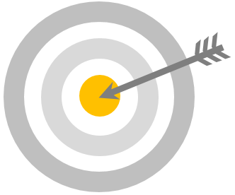 Custom and targeted reports