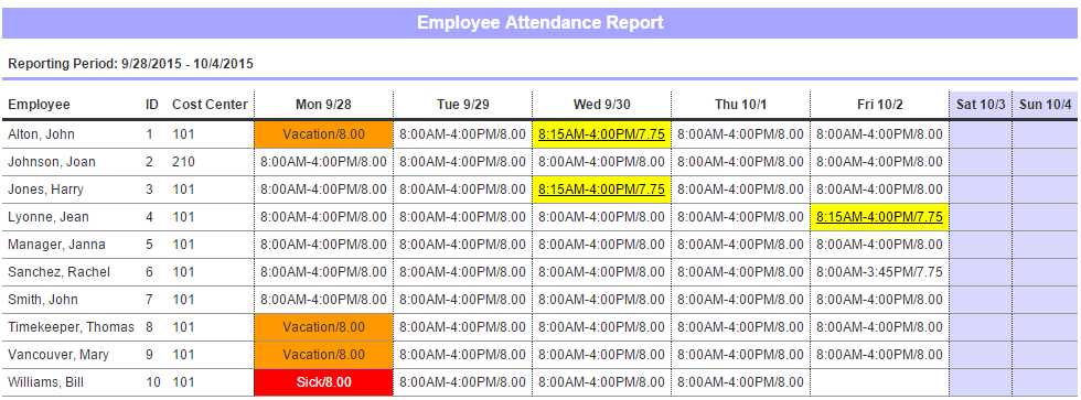 time and attendance software pacific timesheet